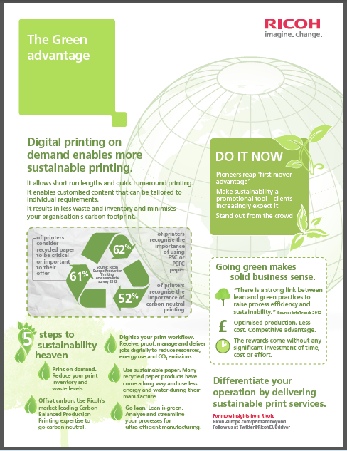 Infographic - The Green Advantage