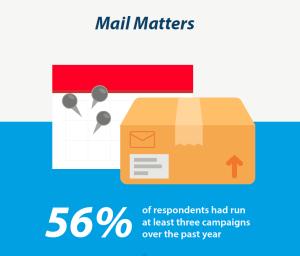 DMA Mail matters